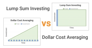 Dollar Cost Averaging is CRAP!